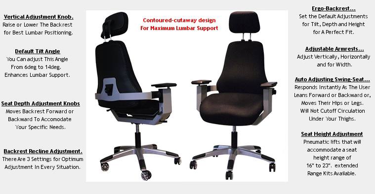 The Best Chair for Bad Backs - Office Chairs for Bad Backs