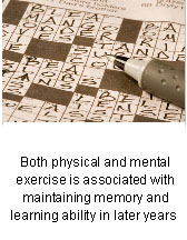 Exercises for a Young Brain