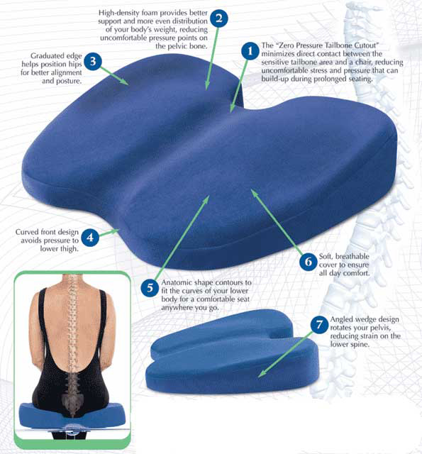 Back Pain Seat Cushion