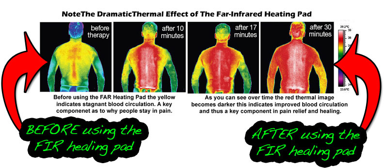 far infrared heating pad benefits